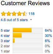 Nobody's Child Reviews